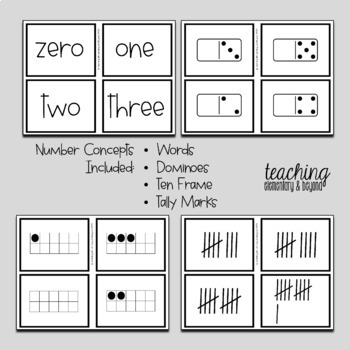 Subitizing Game Identifying and Printing Numbers 0 - 20