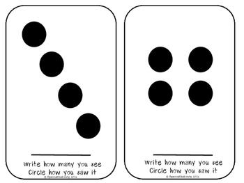 Subitizing dot patterns