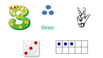 Subitizing numbers form 1-10