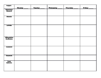 Subject Area Lesson Plan Template