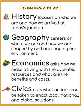 Subject Areas of History Poster