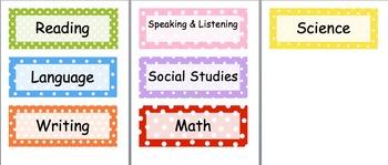 Subject Headings for Objectives Bulletin Board