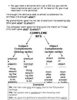 Subject Object Complement Notes