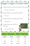 Subject & Object Pronoun Rules Poster