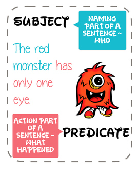Subject Predicate Anchor Chart