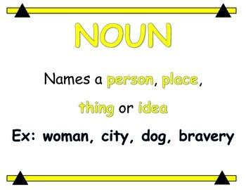 Subject, Predicate, Noun, Adjective, Verbs Posters