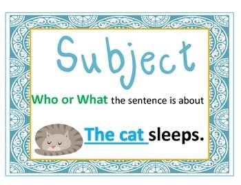 Subject Predicate poster