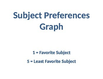 Subject Preferences Graph