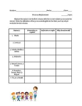 Subject Pronoun Replacement Practice