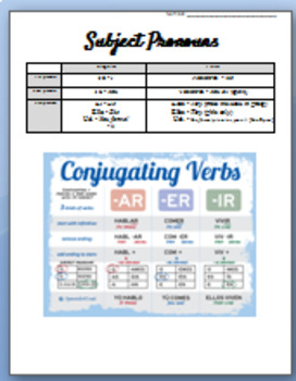 Subject Pronoun and Regular Present Tense Conjugation Cheat Sheet