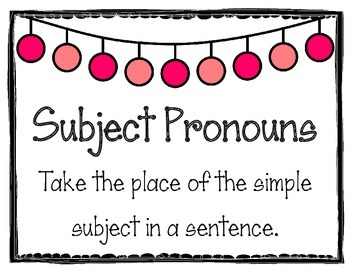 Subject Pronoun or Object Pronoun Posters and Worksheets