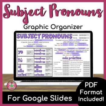 Subject Pronouns Graphic Organizer