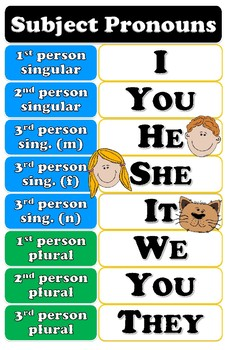 Subject Pronouns Poster