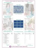 Subject Pronouns Spanish 4 Worksheet-2 Game-1 Exam Bundle