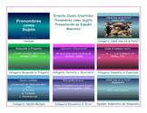 Subject Pronouns Spanish PowerPoint Presentation
