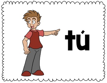 Subject Pronouns in Spanish - Posters with and without English
