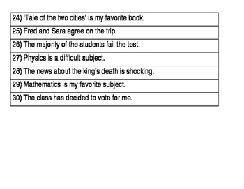 Subject Verb Agreement Activity and Worksheet