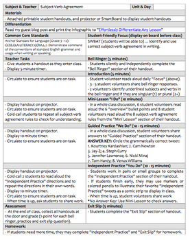 Subject Verb Agreement Celebrity Tweets Grammar No Prep Lesson Plan & Worksheets