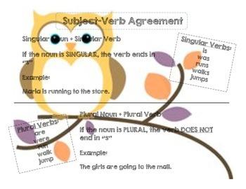 Subject Verb Agreement Chart