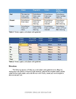 Subject-Verb Agreement Explanation, Exercises, Analysis, and Composition
