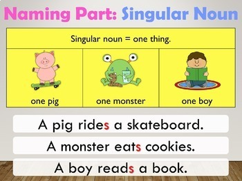 Subject-Verb Agreement Interactive PowerPoint Lesson