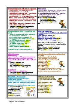 Subject-Verb Agreement Note Cards