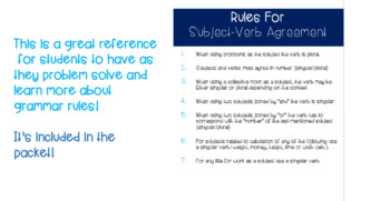 Subject-Verb Agreement Pack (IS/ARE, HAS/HAVE, WAS/WERE)