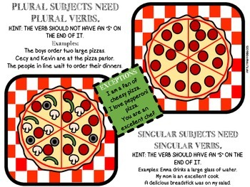 Subject Verb Agreement Pizza Craftivity, Anchor Poster, Cut & Paste Activity