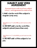 Subject Verb Agreement Poster