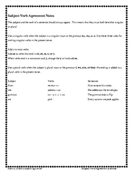 Subject-Verb Agreement Review