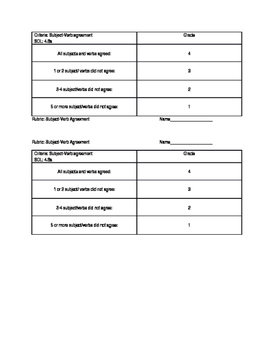Subject Verb Agreement Rubric