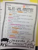 Subject-Verb Agreement Sheet