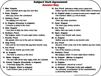 Subject Verb Agreement Task Cards 3rd 4th 5th Grade