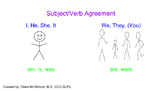 Subject/Verb Agreement Visual