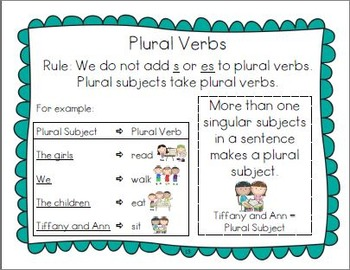 and Plural Noun with Verbs