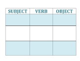 Subject-Verb-Object Chart (VNeST Chart)