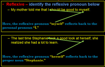 Subject-Verb, Pronoun-Antecedent Agreement. PowerPoint and Guided Notes!