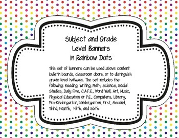 Subject and Grade Level Banners Rainbow Dots