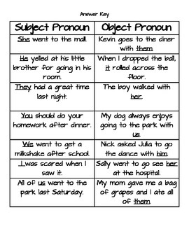 Subject and Object Pronouns Sort
