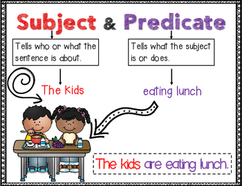 Homework help language predicate verb subject