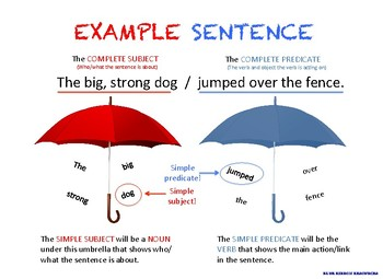 Subject and Predicate Handout