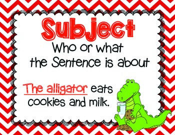 subject and predicate introduction posters by grammar gator tpt