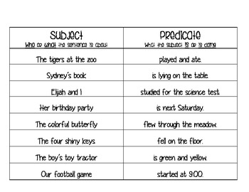 how to find subject and predicate in a sentence
