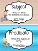 Subject and Predicate Mini Poster