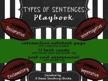 Types of Sentences Mini Unit