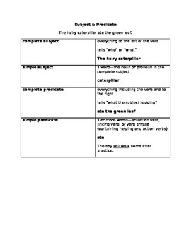 Subject and Predicate Organizer