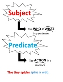 Subject and Predicate Sign