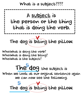 Subject and Predicate -The simplest way to understand subject and predicate