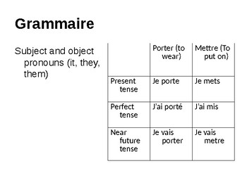 Subject and object pronouns (it, they, them)
