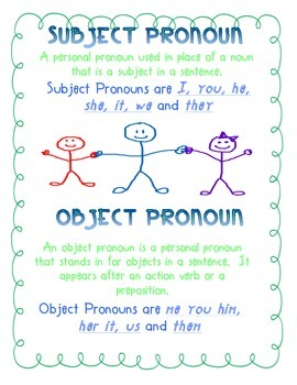 Subject or Object Pronoun